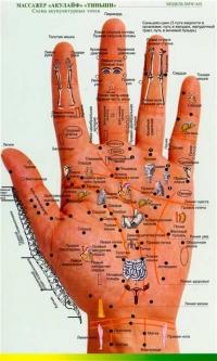 Акулайф лечебно-диагностический прибор